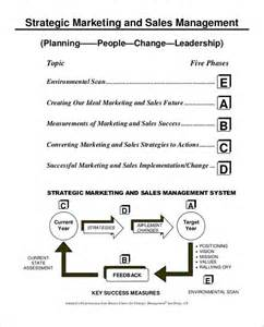 document management strategy template sales plan template 11 free word excel pdf