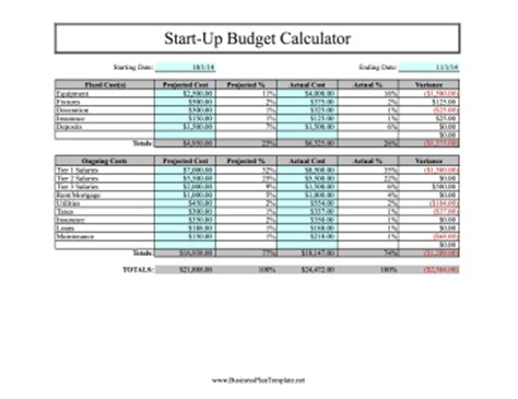 budget template for startup business start up budget calculator