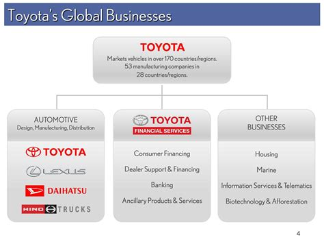 toyota motor credit phone number toyota motor credit payoff phone number impremedia