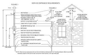 house specs overhead specs engineering service specs form specs