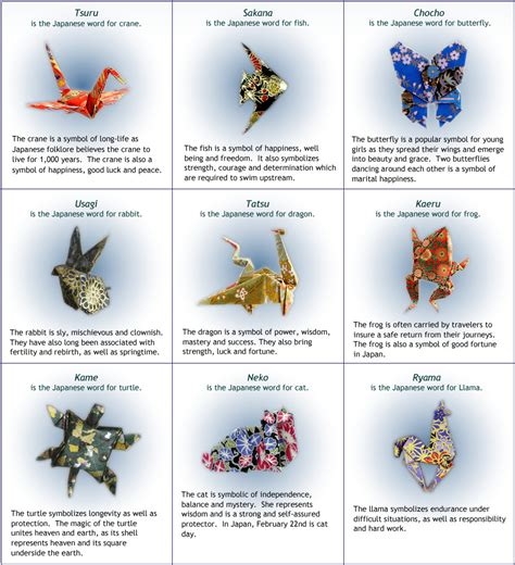 Animal Symbolism For Origami Meaning Of Origami Animals