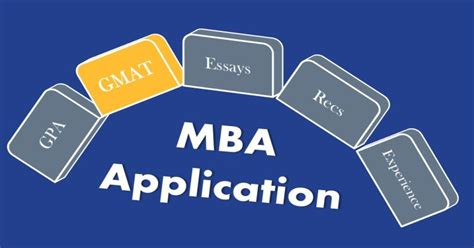 Mba Gmat Ranges by Going Beyond Gmat Gpa Scores For Mba Admissions
