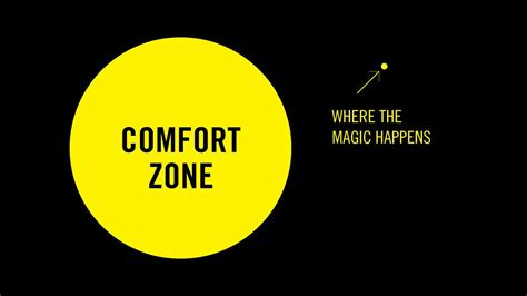 Outside The Comfort Zone out of your comfort zone