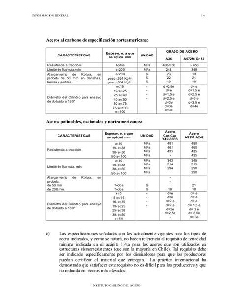 libro hroes del acero librojuego libro icha instituto chileno del acero