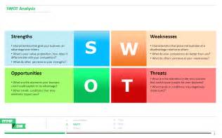 Swot Template For Powerpoint by Swot Analysis Template Ppt Images