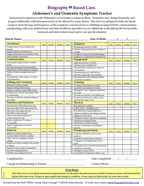 Caregiver Daily Checklist Roomofalice Caregiver Daily Checklist Template