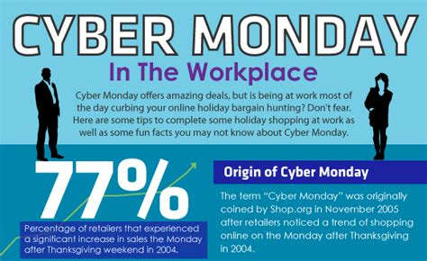 Cyber Monday Meme - cyber monday in the workplace infographic damn cool