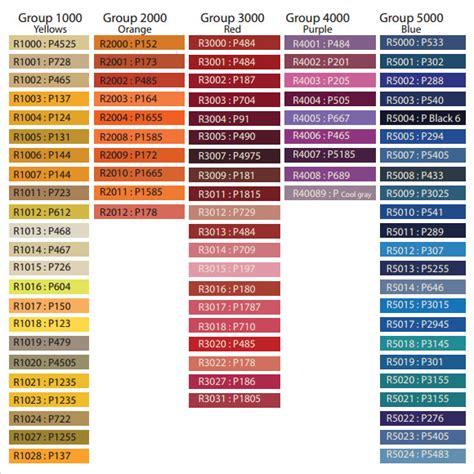 ral color converter talo kaunis rakennuksen julkisivuun
