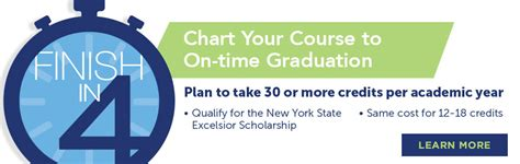 Baruch Mba Class Schedule by Baruch College The City Of New York Cuny