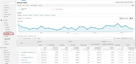 Find Out What Are Searching For 10 Tips To Get The Most Out Of Analytics