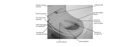 vaso e bidet insieme mobili lavelli sanitari wc e bidet insieme