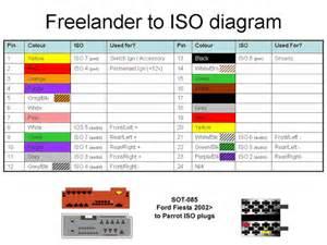 wiring diagram for freelander 03 visteon landyzone land rover forum