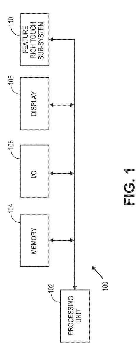pattern tap alternative patent us8570294 techniques for recognizing temporal
