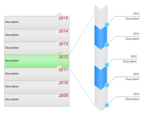timeline graph template image gallery simple timeline