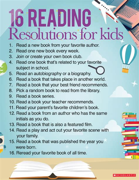 reading resolutions for 2016 parents scholastic com