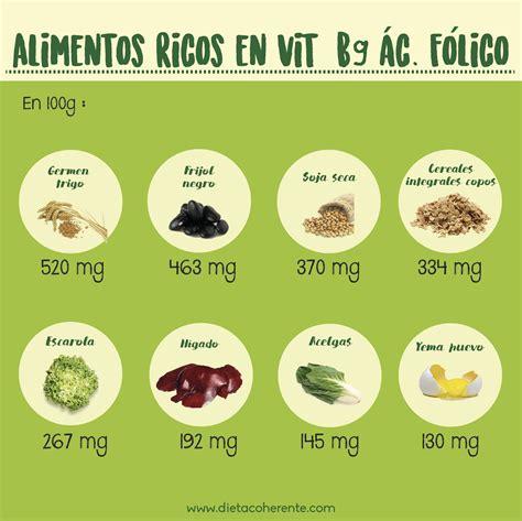 alimentos ricos en vitamina alimentos ricos en vitamina b9 infograf 237 as