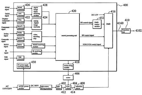 projector circuit diagram wiring diagram schemes
