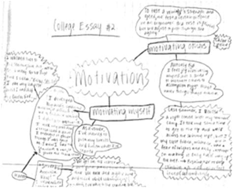 College Application Essay Brainstorming College Essay Brainstorming Help