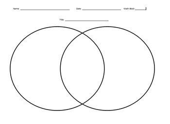 venn diagram editable by resources by andrea | teachers
