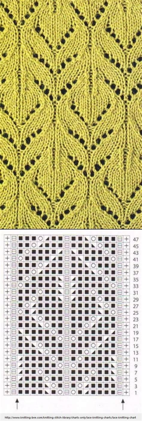 lace pattern name 1228 best images about knitting stitch library on