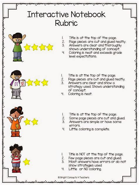 Fourth Grade Book Report Rubric