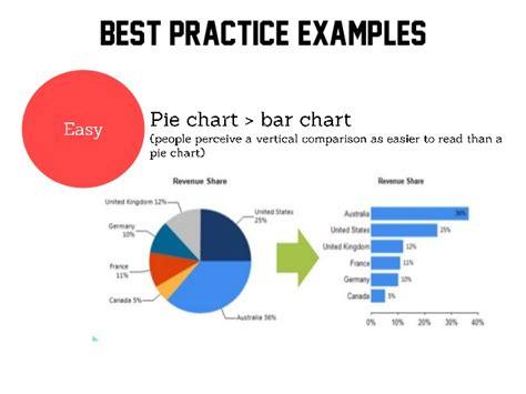 best data visualization emmy kleef data visualization best practice uganda