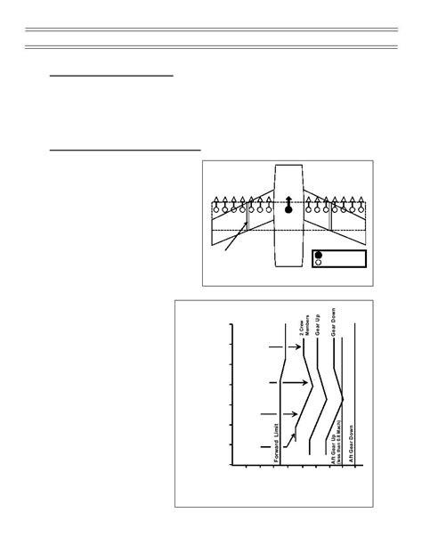 aerodynamic chord mean aerodynamic chord mac