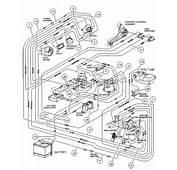 GASOLINE VEHICLE CARRYALL II PLUS Club Car Parts &amp Accessories