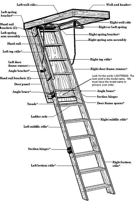 lok tread attic ladder folding stairs parts