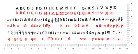 typography vs font fonts typefaces and all things typographical i