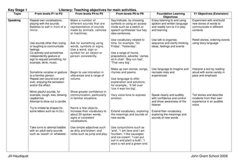 lesson plan template new mexico literacy sow for special needs pupils by jillikins