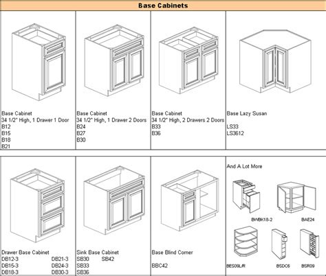 Cabinet specifications   Kitchen Prefab cabinets,RTA