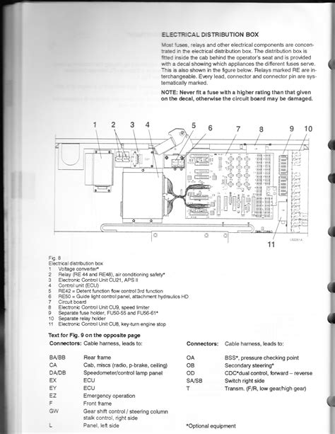 volvo l70 wheel loader wiring diagram wiring diagrams