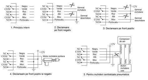 mazda 3 central locking wiring diagram better wiring
