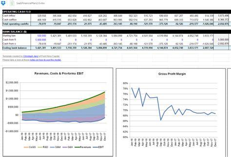 Modèle De Business Plan Gratuit Excel