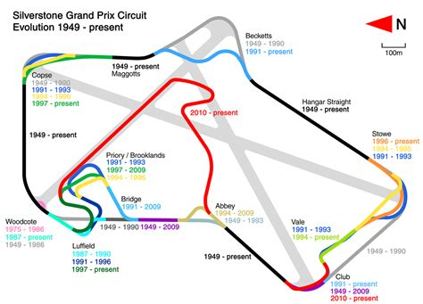 chagne nowack layout prix graphic showing every single layout change silverstone s
