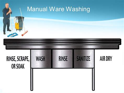 warewashing must be done in a 3 compartment sink creating a clean and hygienic foodservice operation ppt