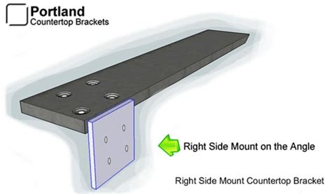right sided mounted brackets