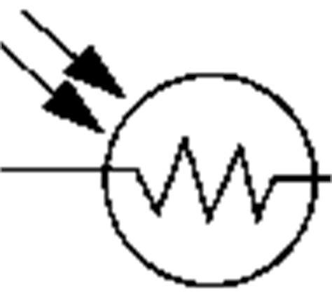 photoresistor lab category resistor symbols wikimedia commons