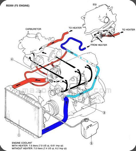 mazda b2200 coolant flow diagram mazdatrucking