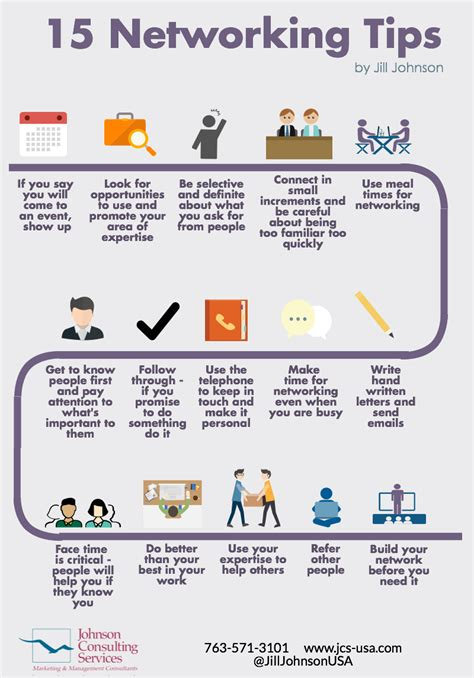 ideas network infographics johnson consulting services