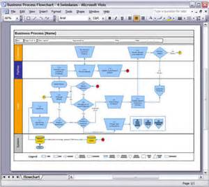 visio flowcharts 3 swimlanes www klariti com business