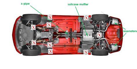 2013 dodge charger se exhaust fuse box diagram 2000 mitsubishi mirage interior fuse