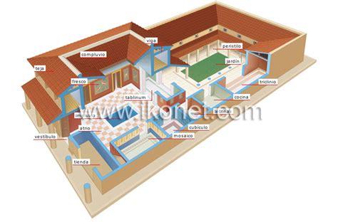 arte y arquitectura gt arquitectura gt casa romana imagen - Vestibulo Latin Dictionary