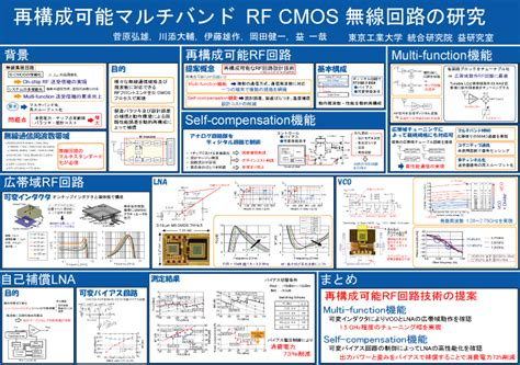 topical meeting on silicon monolithic integrated circuits in rf systems 28 images fig 7