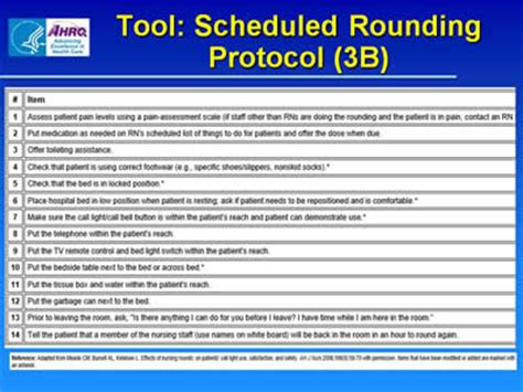 patient rounding template preventing falls in hospitals slide presentation
