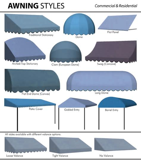 types of awnings different types of awnings 28 images types of awnings
