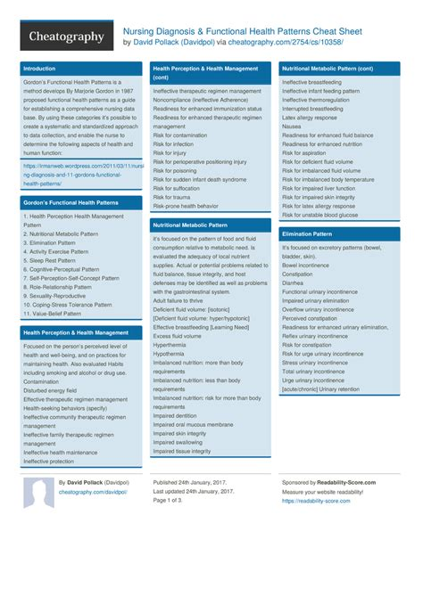 functional health pattern assessment exles nursing diagnosis functional health patterns cheat sheet