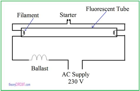 fluorescent light wiring diagram fluorescent light ballast