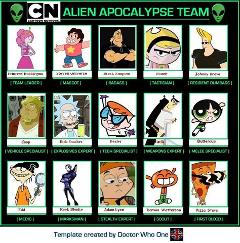 Memes Cartoon Network - alien apocalypse team meme cartoon network editi by